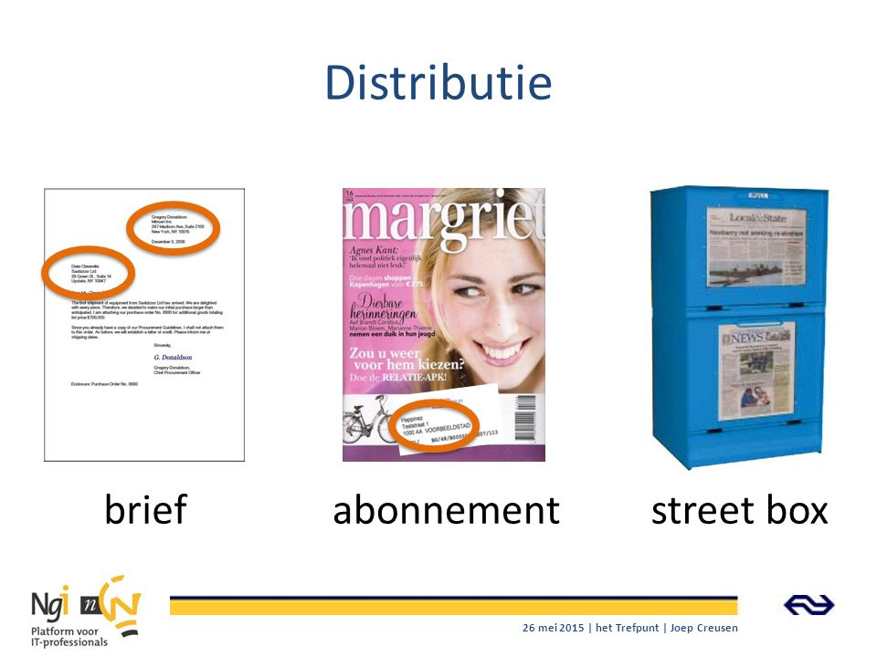 Distributie brief abonnement street box