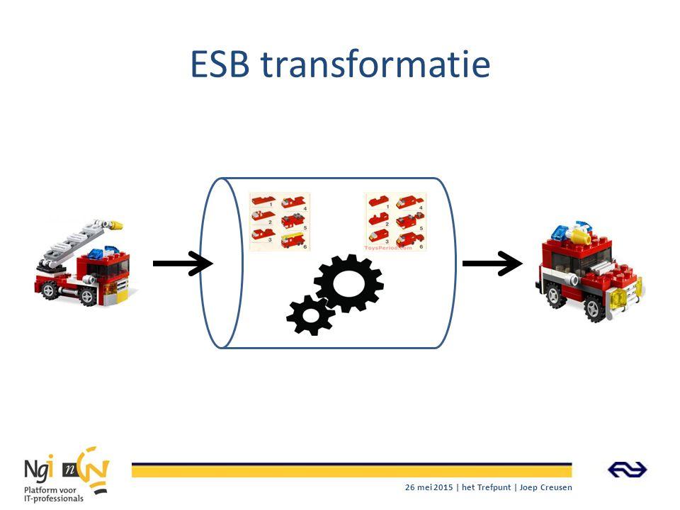 ESB transformatie 26 mei 2015 | het Trefpunt | Joep Creusen