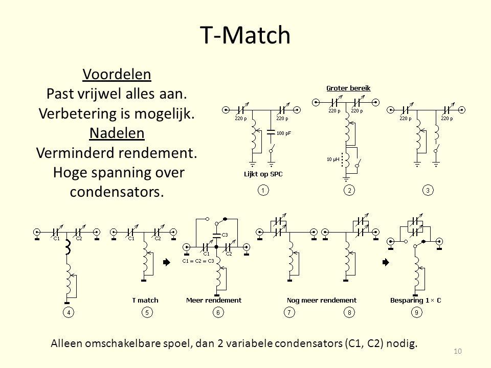 T-Match Voordelen Past vrijwel alles aan. Verbetering is mogelijk.