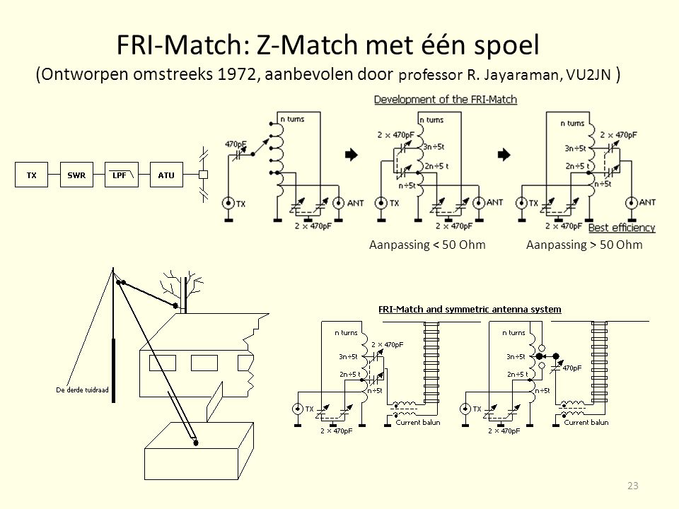 FRI-Match: Z-Match met één spoel (Ontworpen omstreeks 1972, aanbevolen door professor R. Jayaraman, VU2JN )