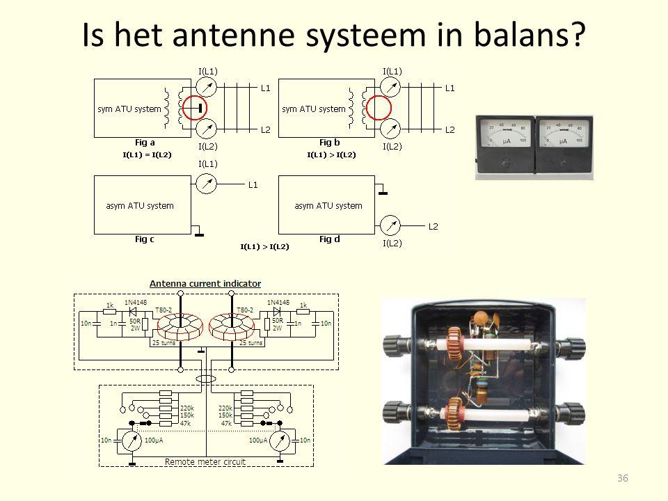 Is het antenne systeem in balans