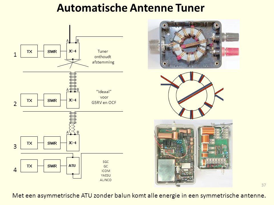 Automatische Antenne Tuner
