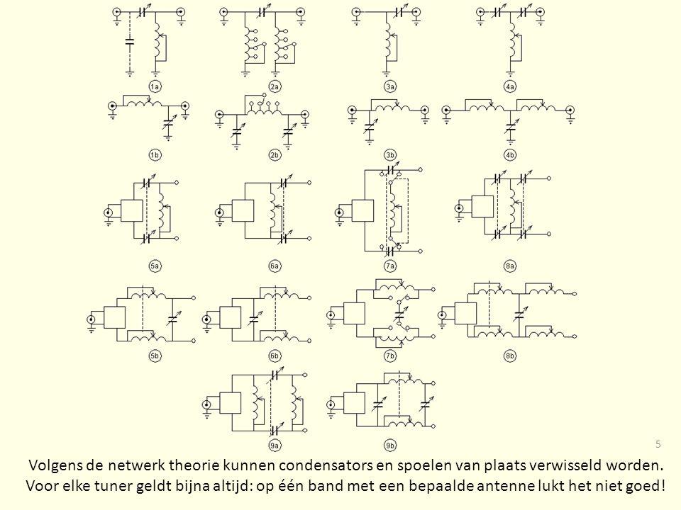 Volgens de netwerk theorie kunnen condensators en spoelen van plaats verwisseld worden.