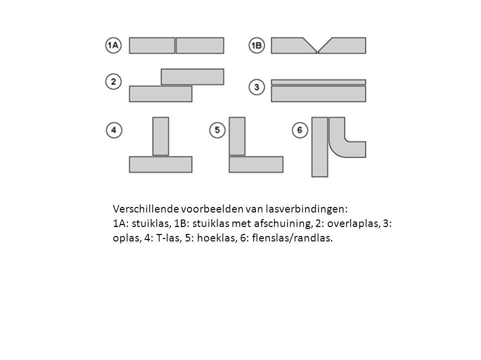 Verschillende voorbeelden van lasverbindingen: 1A: stuiklas, 1B: stuiklas met afschuining, 2: overlaplas, 3: oplas, 4: T-las, 5: hoeklas, 6: flenslas/randlas.