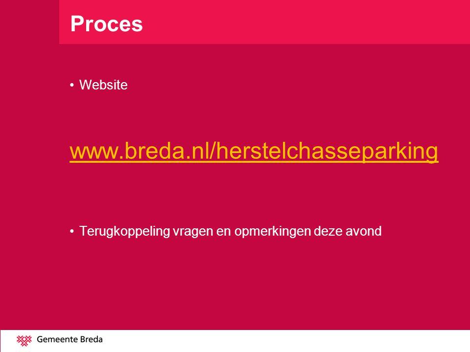 www.breda.nl/herstelchasseparking Proces Website