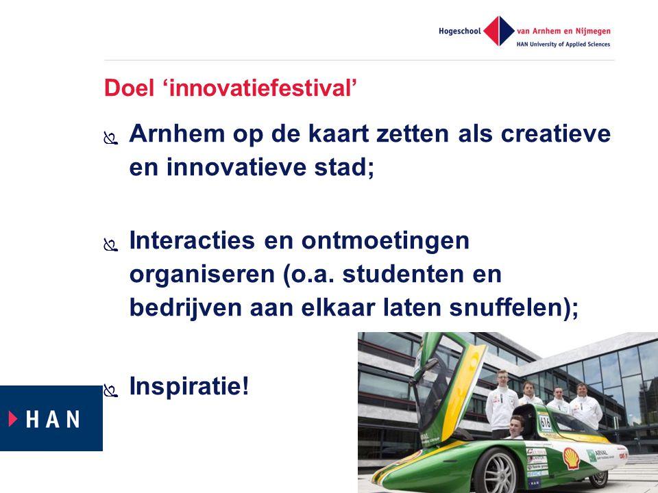 Doel 'innovatiefestival'