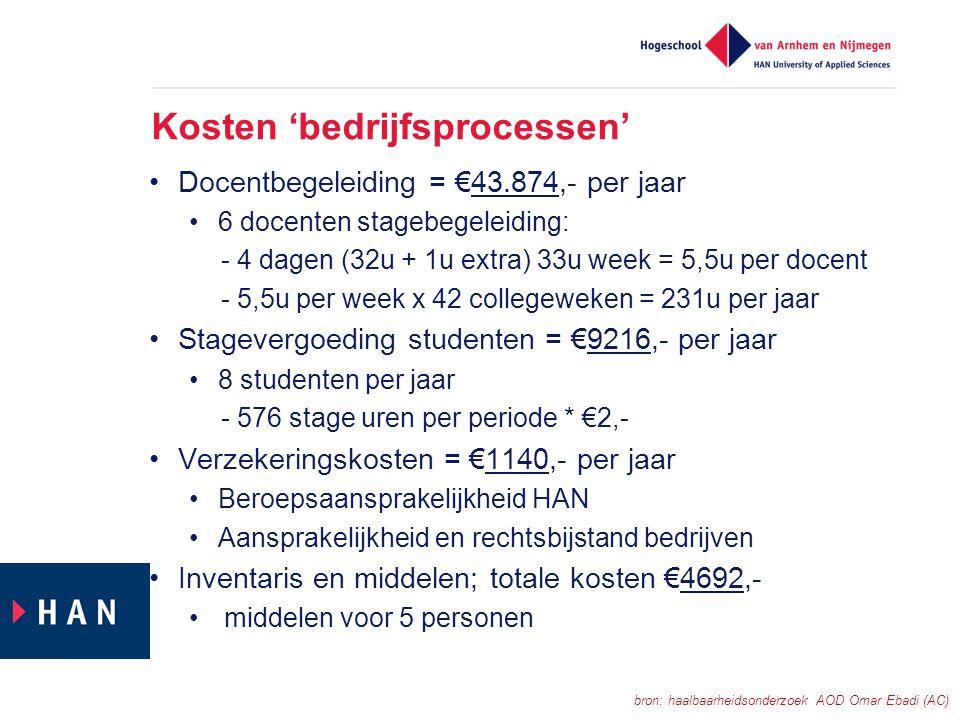 Kosten 'bedrijfsprocessen'