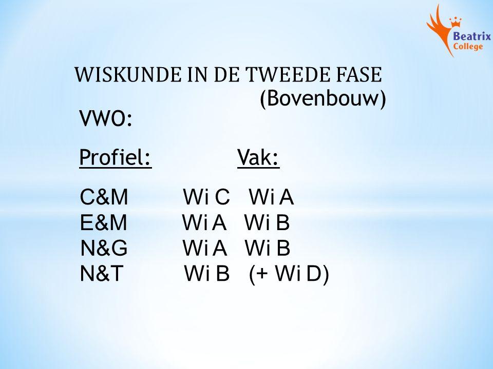 WISKUNDE IN DE TWEEDE FASE