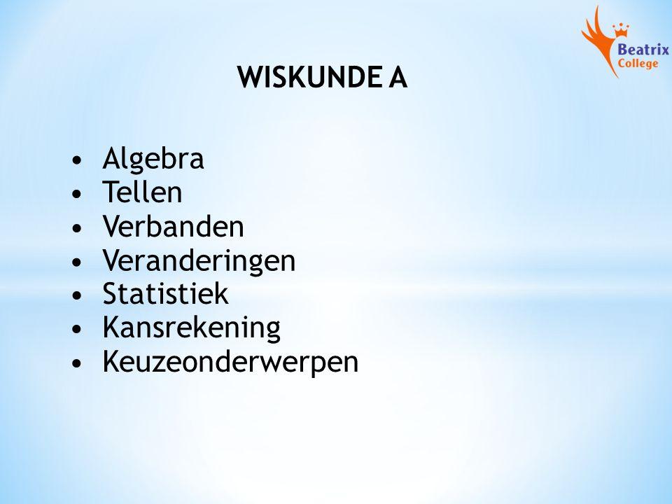 WISKUNDE A Algebra Tellen Verbanden Veranderingen Statistiek Kansrekening Keuzeonderwerpen