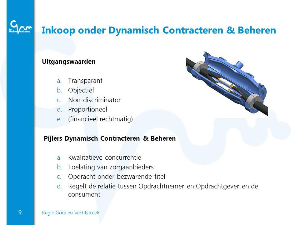 Inkoop onder Dynamisch Contracteren & Beheren