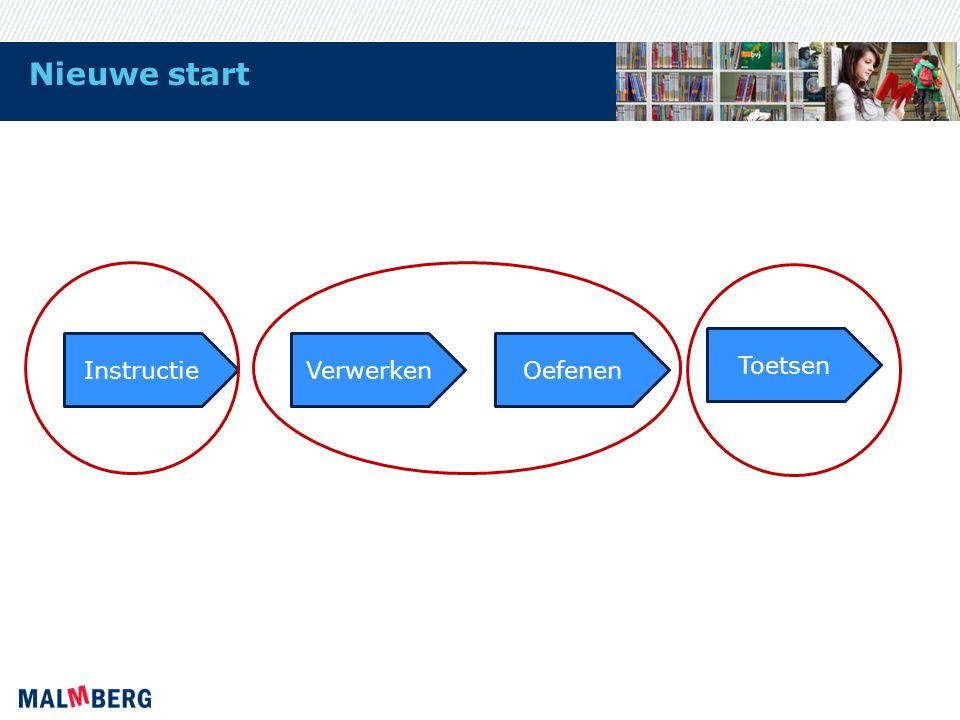 Nieuwe start Instructie Verwerken Oefenen Toetsen
