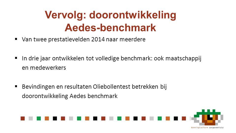 Vervolg: doorontwikkeling Aedes-benchmark