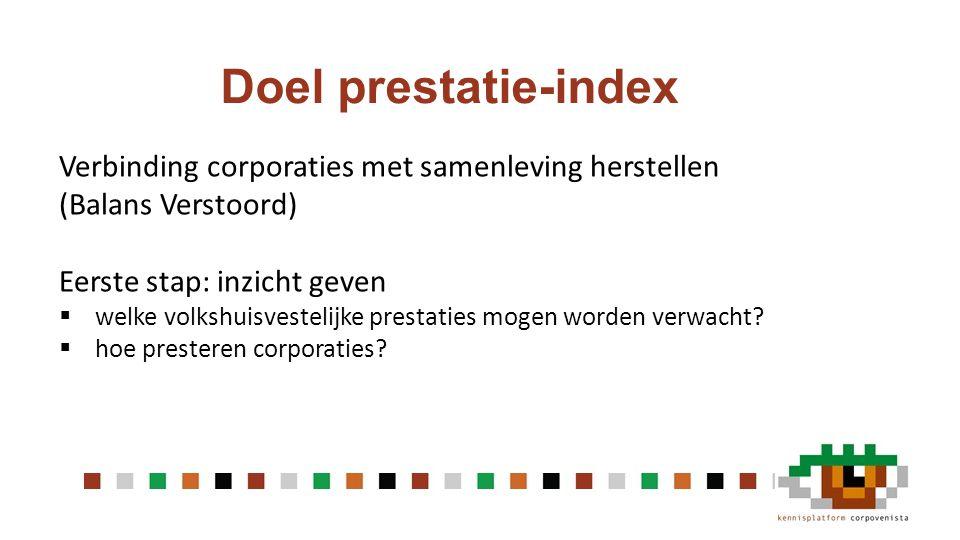 Doel prestatie-index Verbinding corporaties met samenleving herstellen (Balans Verstoord) Eerste stap: inzicht geven.