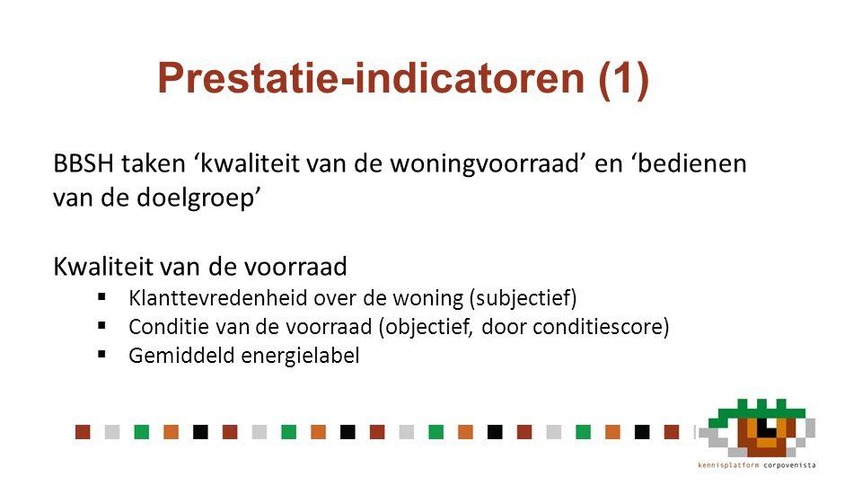 Prestatie-indicatoren (1)