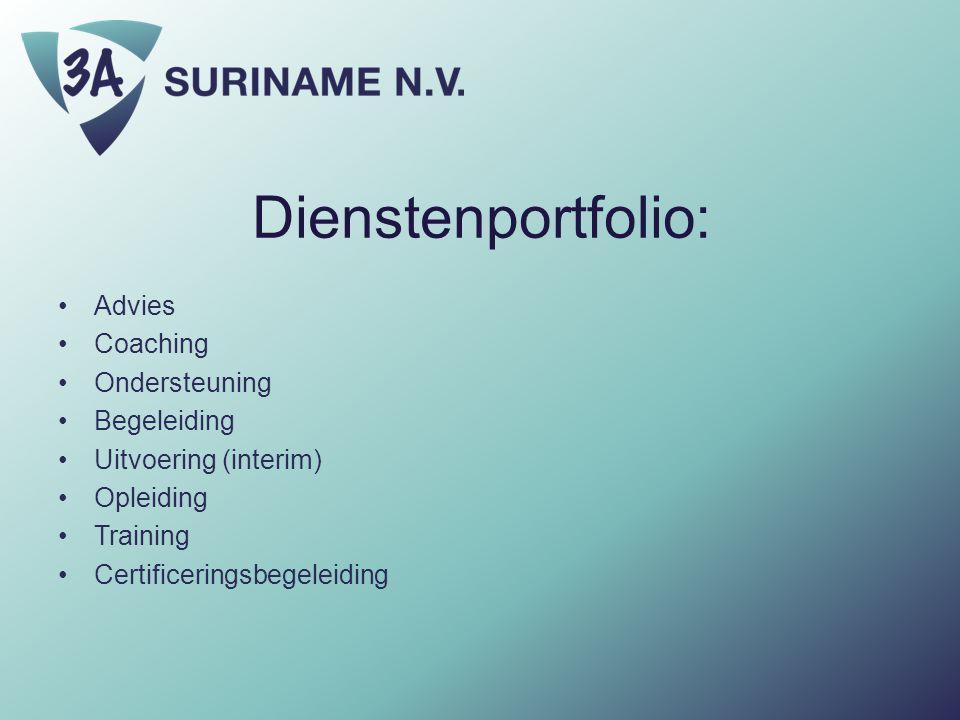 Dienstenportfolio: Advies Coaching Ondersteuning Begeleiding