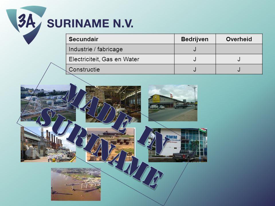 MADE IN SURINAME Secundair Bedrijven Overheid Industrie / fabricage J