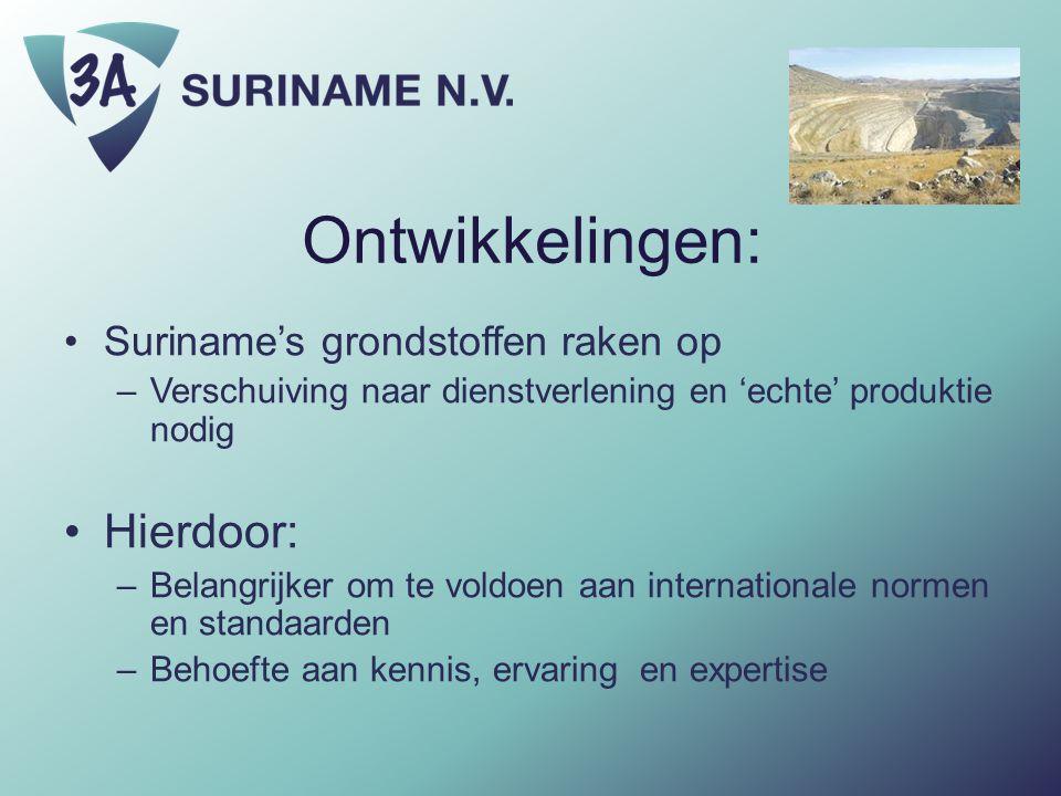 Ontwikkelingen: Hierdoor: Suriname's grondstoffen raken op