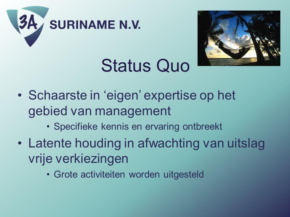 Status Quo Schaarste in 'eigen' expertise op het gebied van management