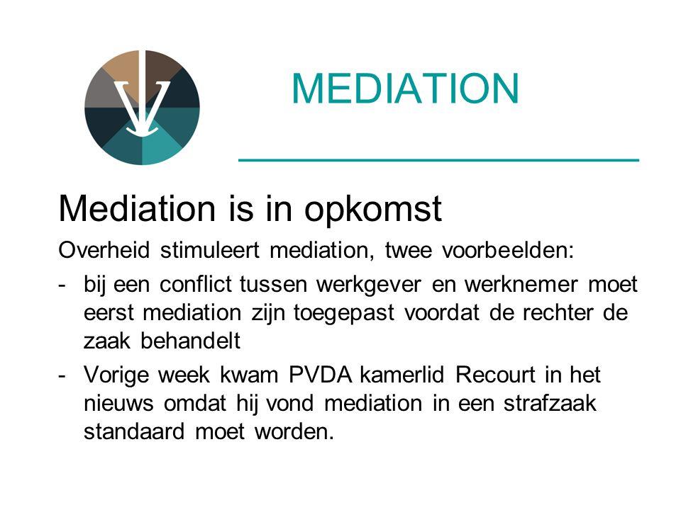 MEDIATION ____________________