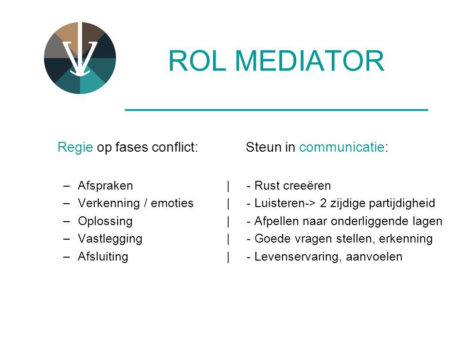 ROL MEDIATOR ___________________