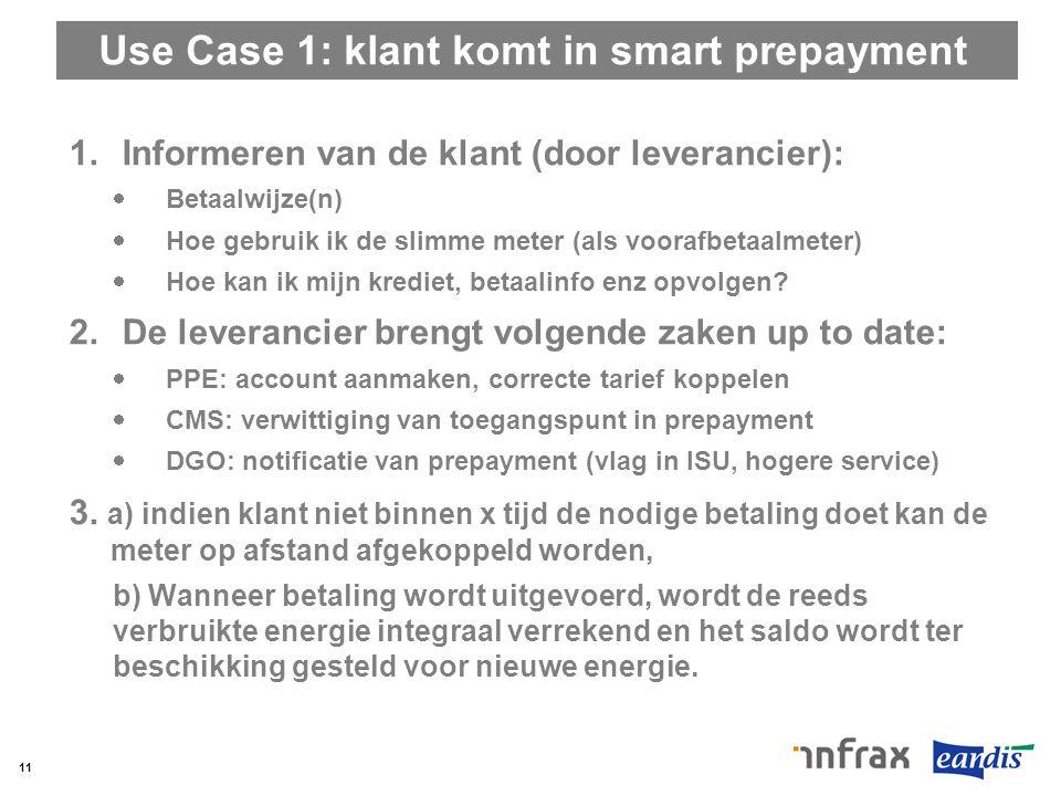 Use Case 1: klant komt in smart prepayment
