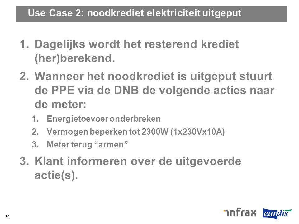 Use Case 2: noodkrediet elektriciteit uitgeput