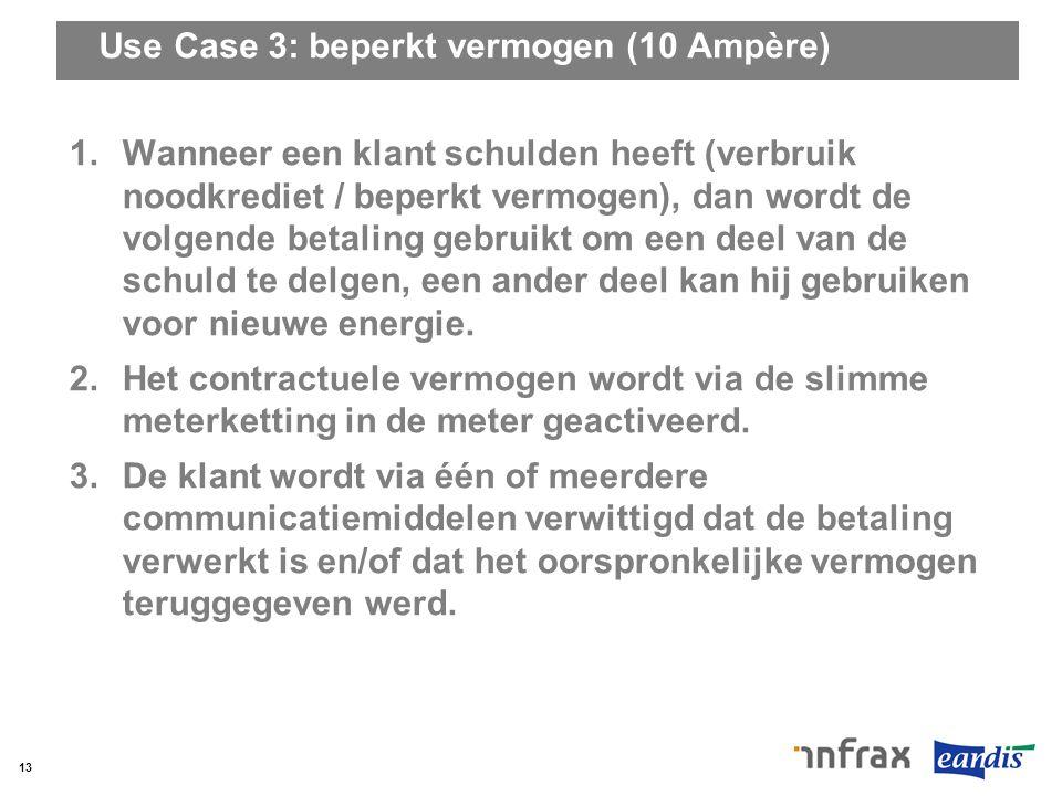 Use Case 3: beperkt vermogen (10 Ampère)