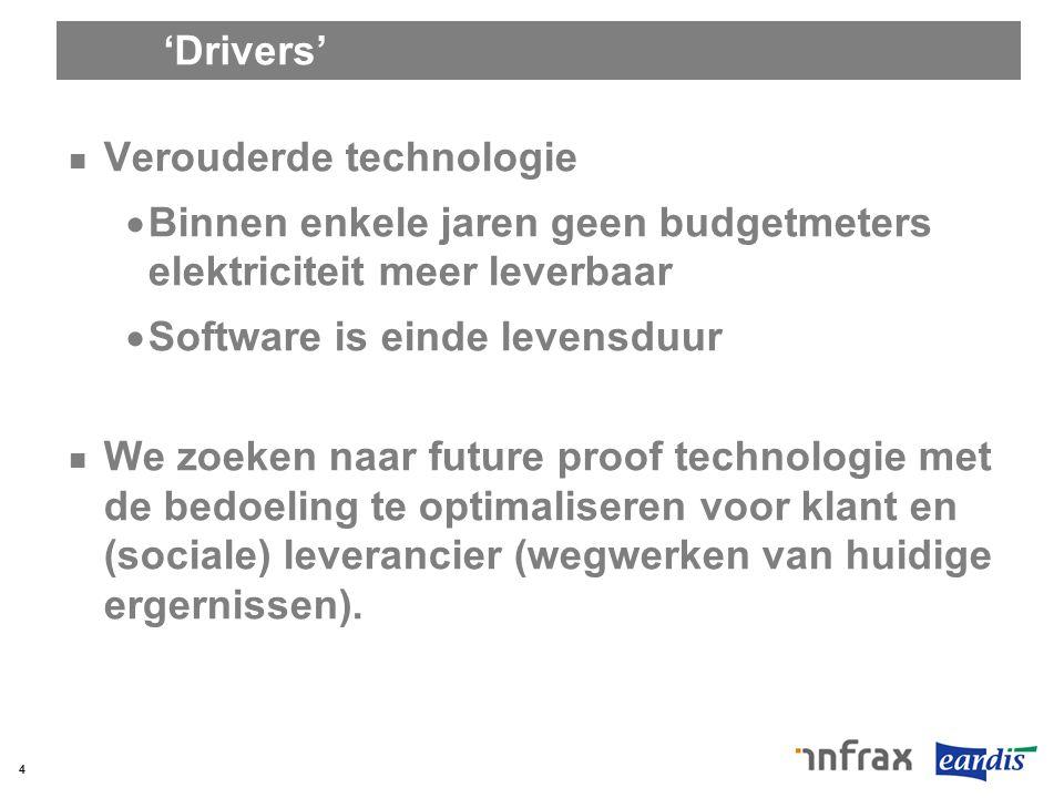'Drivers' Verouderde technologie. Binnen enkele jaren geen budgetmeters elektriciteit meer leverbaar.
