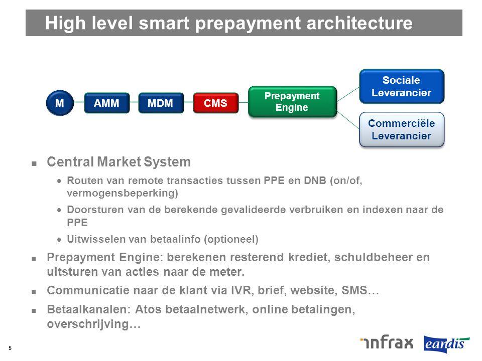 High level smart prepayment architecture