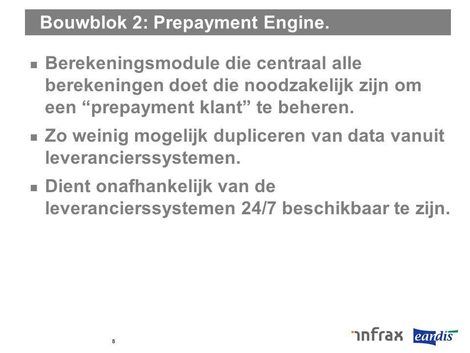Bouwblok 2: Prepayment Engine.