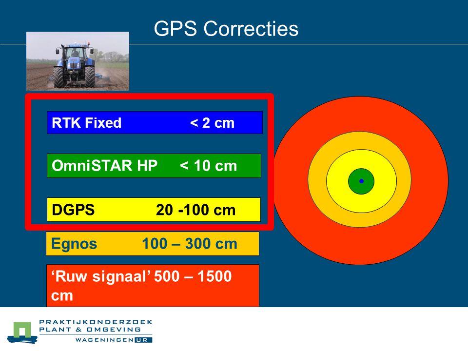 GPS Correcties OmniSTAR HP < 10 cm DGPS 20 -100 cm