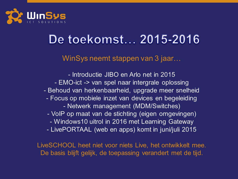 De toekomst… 2015-2016 WinSys neemt stappen van 3 jaar…