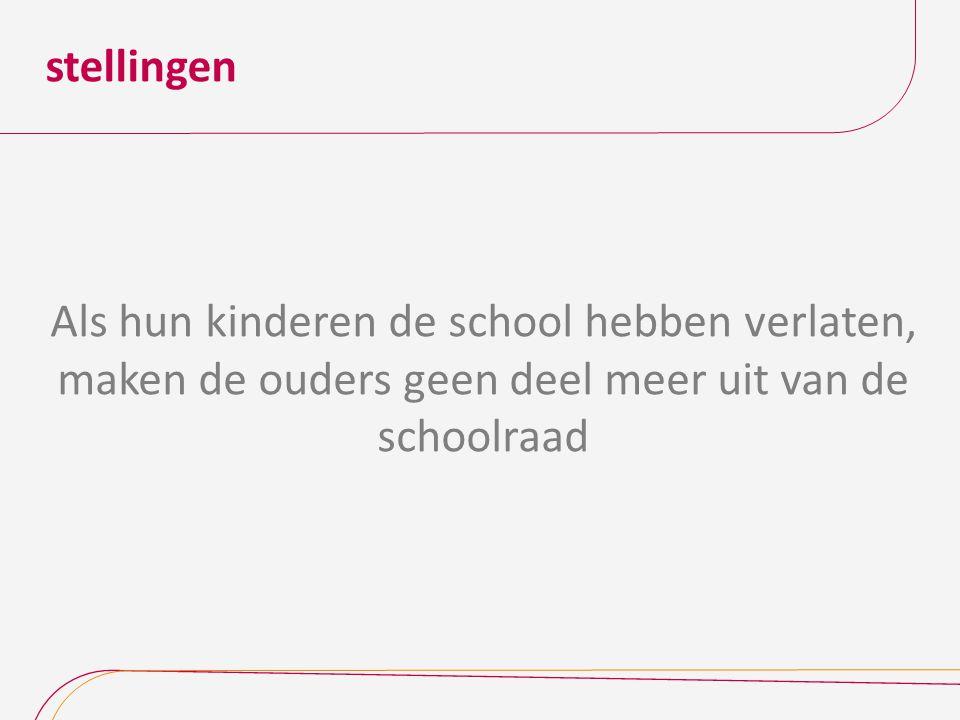 stellingen Als hun kinderen de school hebben verlaten, maken de ouders geen deel meer uit van de schoolraad.
