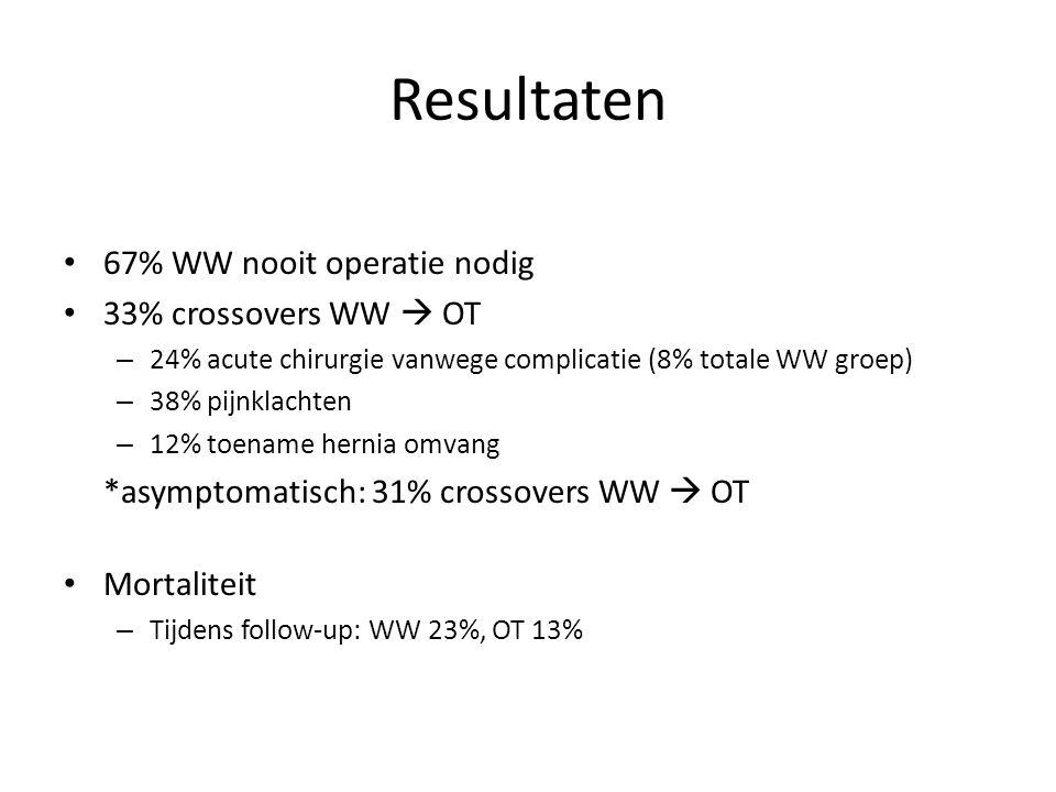 Resultaten 67% WW nooit operatie nodig 33% crossovers WW  OT