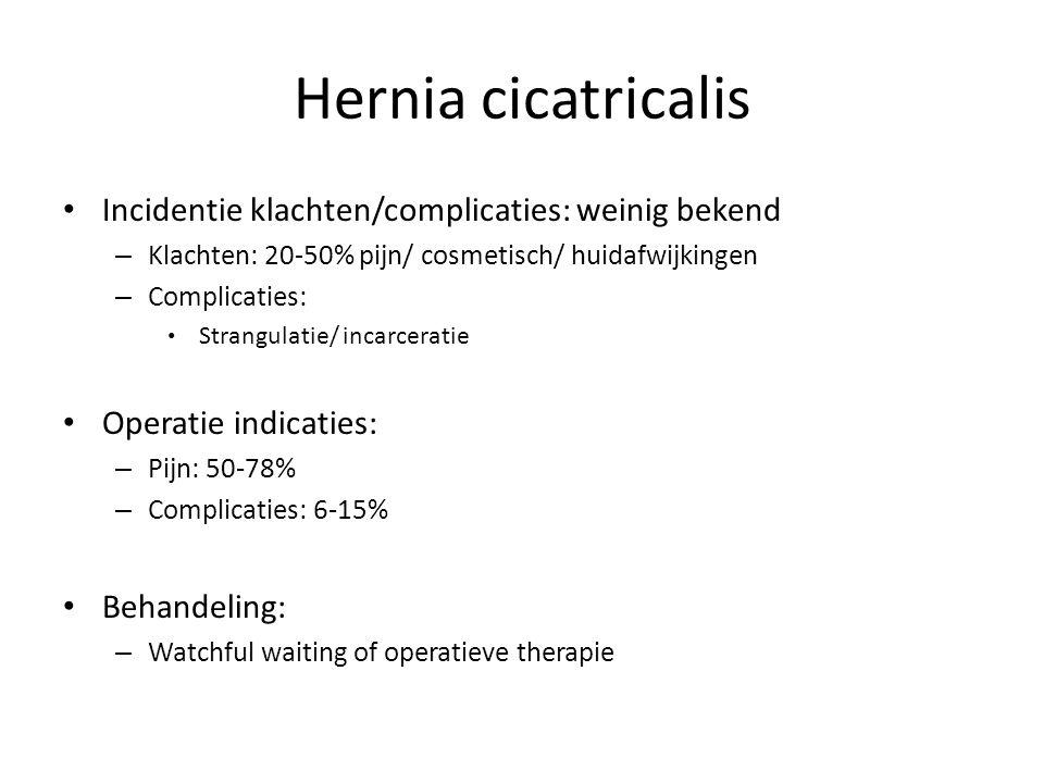 Hernia cicatricalis Incidentie klachten/complicaties: weinig bekend