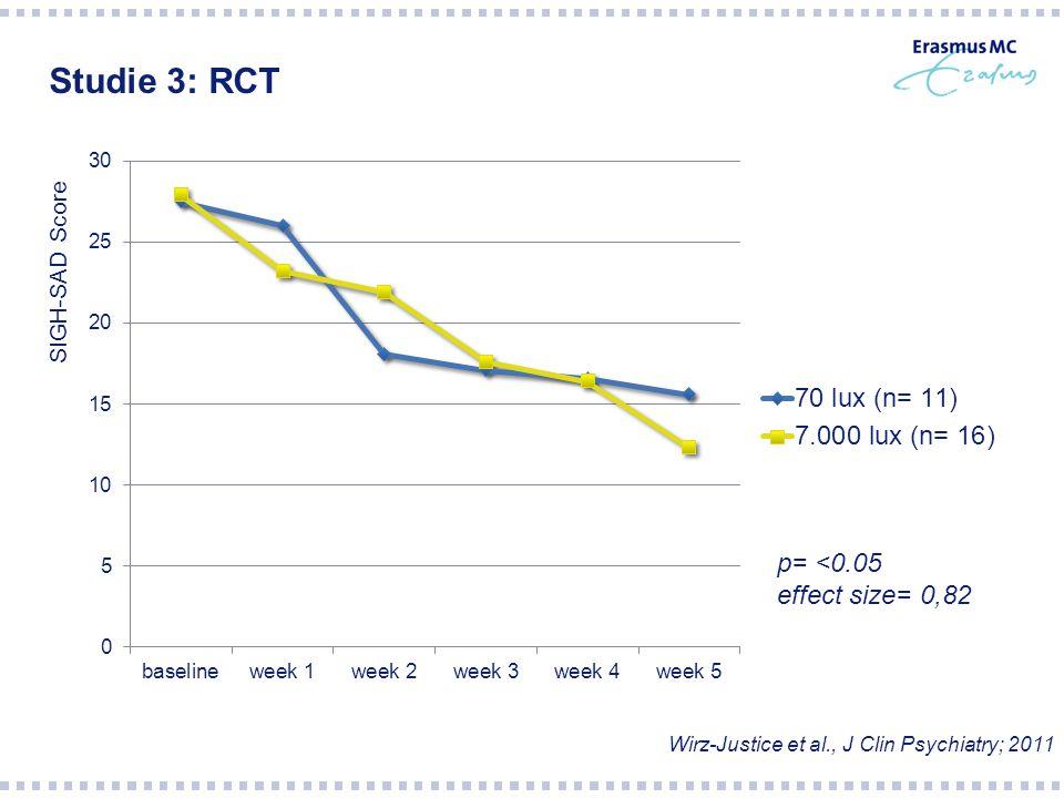 Studie 3: RCT SIGH-SAD Score