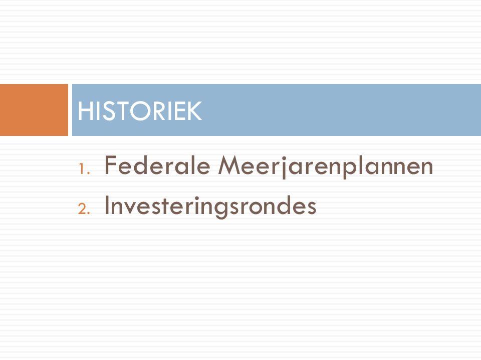 HISTORIEK Federale Meerjarenplannen Investeringsrondes