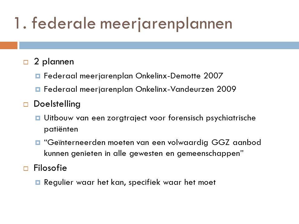 1. federale meerjarenplannen