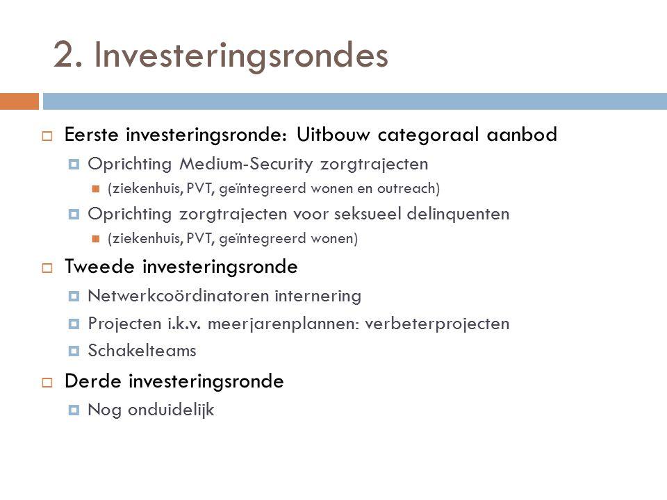 2. Investeringsrondes Eerste investeringsronde: Uitbouw categoraal aanbod. Oprichting Medium-Security zorgtrajecten.