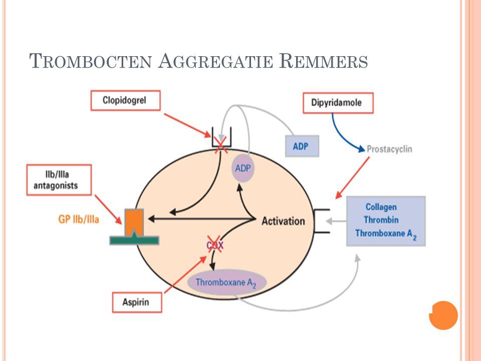Trombocten Aggregatie Remmers
