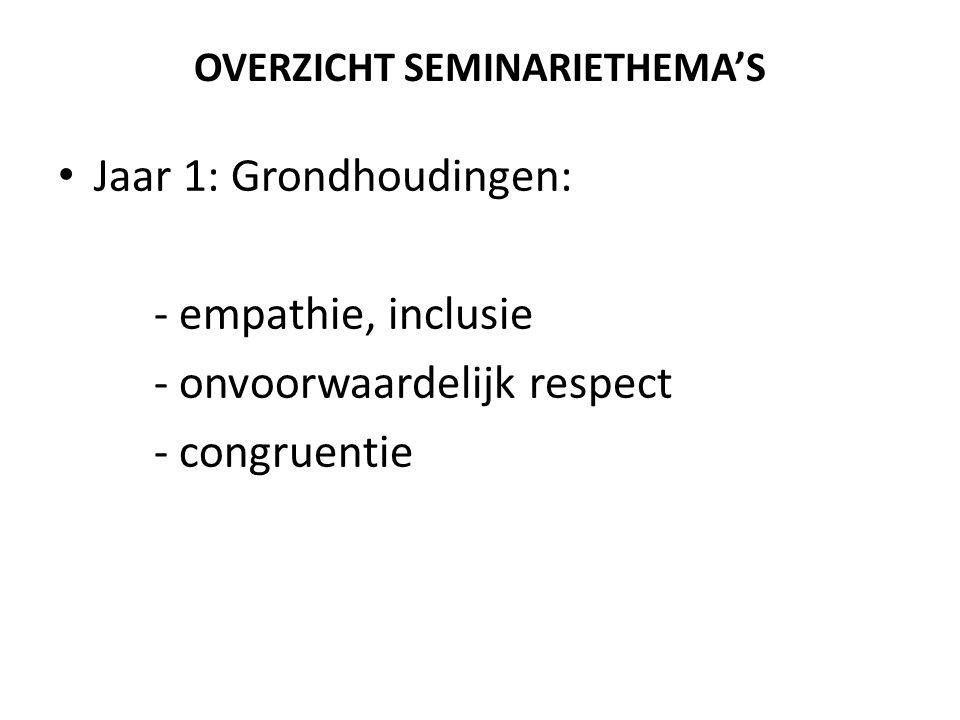 OVERZICHT SEMINARIETHEMA'S