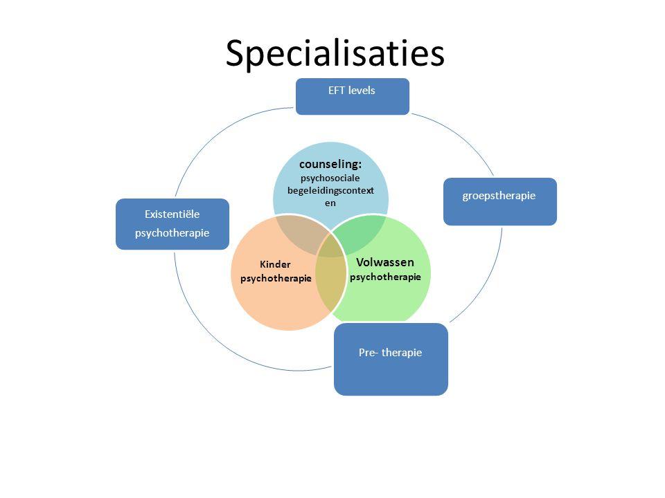Specialisaties counseling: psychosociale begeleidingscontexten