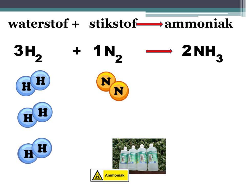 waterstof + stikstof ammoniak