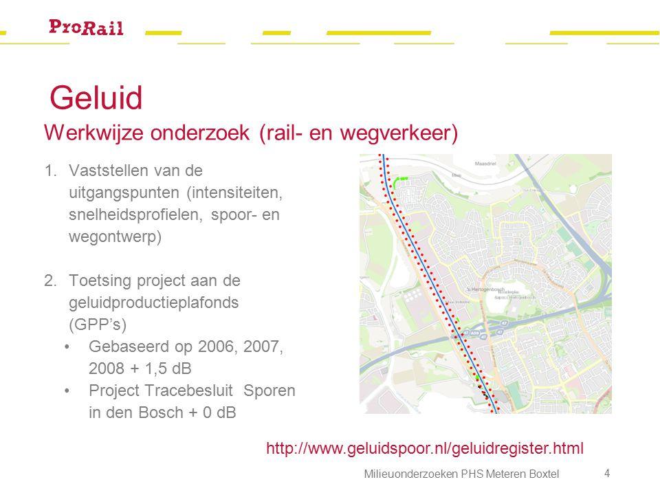 Geluid Werkwijze onderzoek (rail- en wegverkeer)