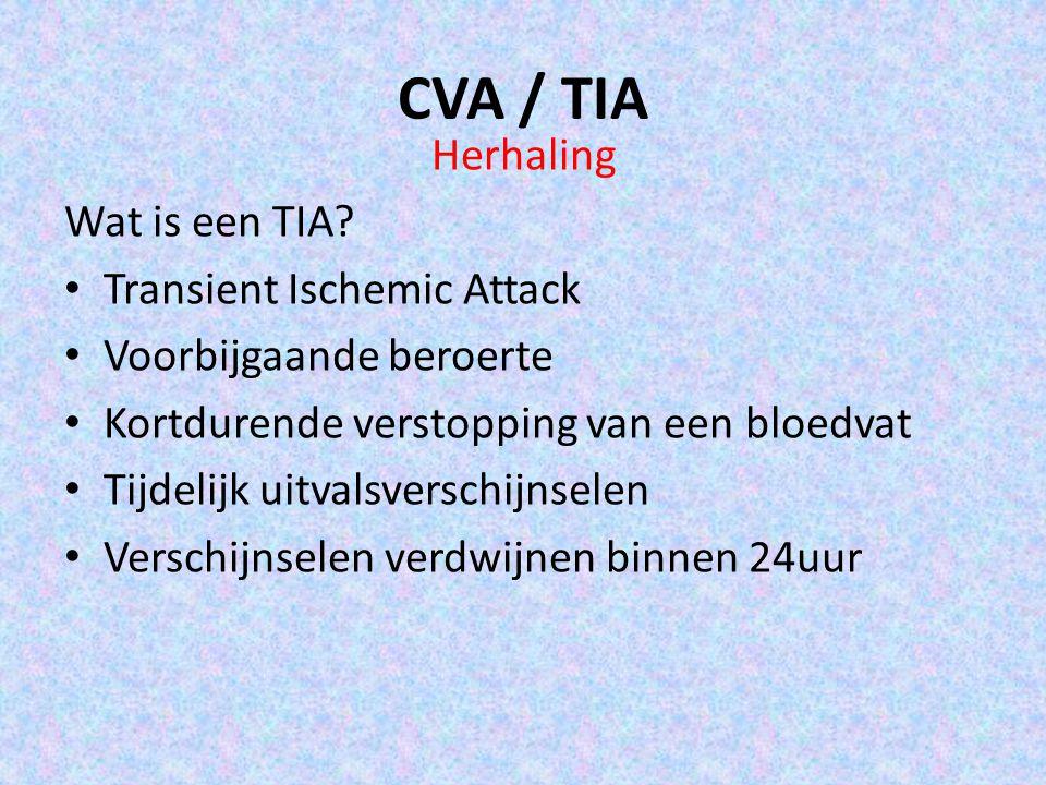 CVA / TIA Herhaling Wat is een TIA Transient Ischemic Attack