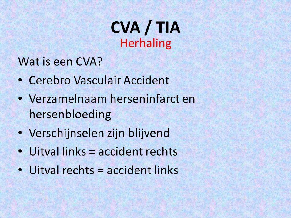 CVA / TIA Herhaling Wat is een CVA Cerebro Vasculair Accident