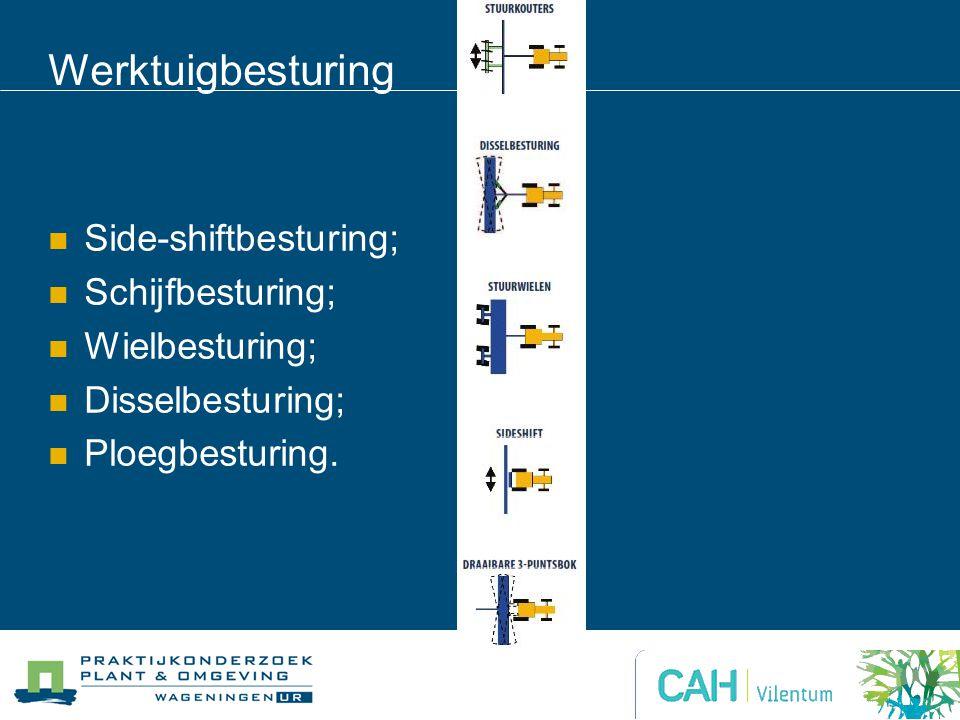 Werktuigbesturing Side-shiftbesturing; Schijfbesturing; Wielbesturing;