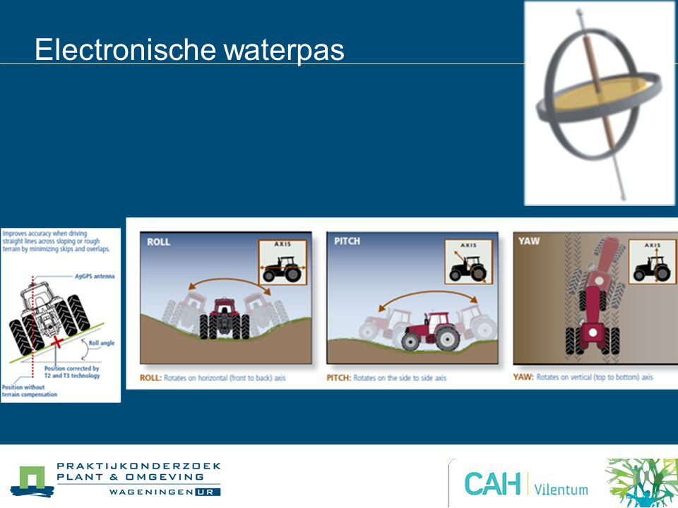 Electronische waterpas
