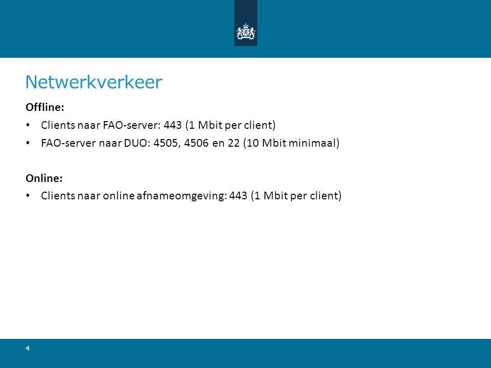 Netwerkverkeer Offline: