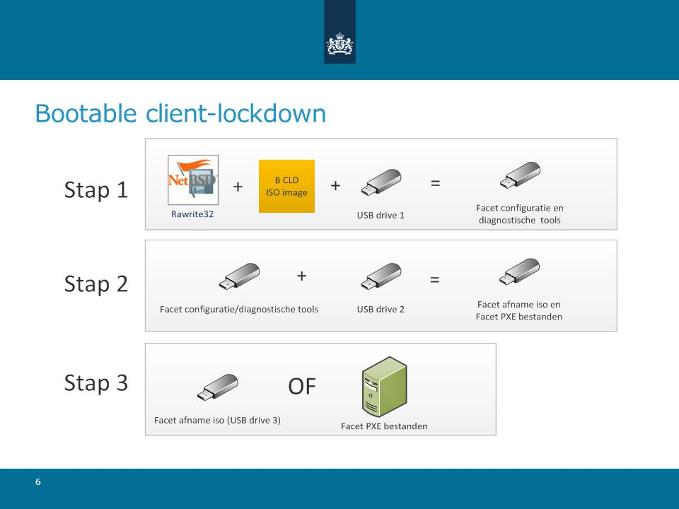 Bootable client-lockdown